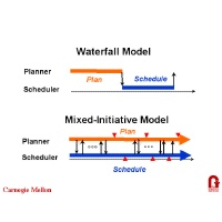 Integrated Planning and Scheduling image
